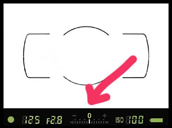 visor optico camara reflex señalado el fotometro